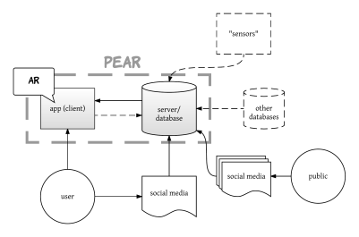 pear-diagram-page-1